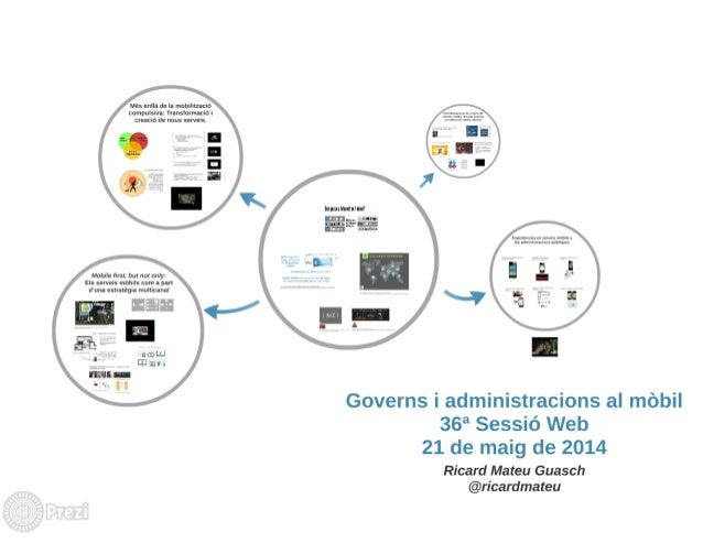 36a sessió web. Governs i administracions al mòbil. Ricard Mateu