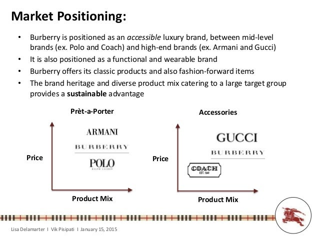 company and market analysis for giorgio armani Elena zanette ea wholesale sales analyst presso giorgio armani località savona, italia settore accessori e moda.
