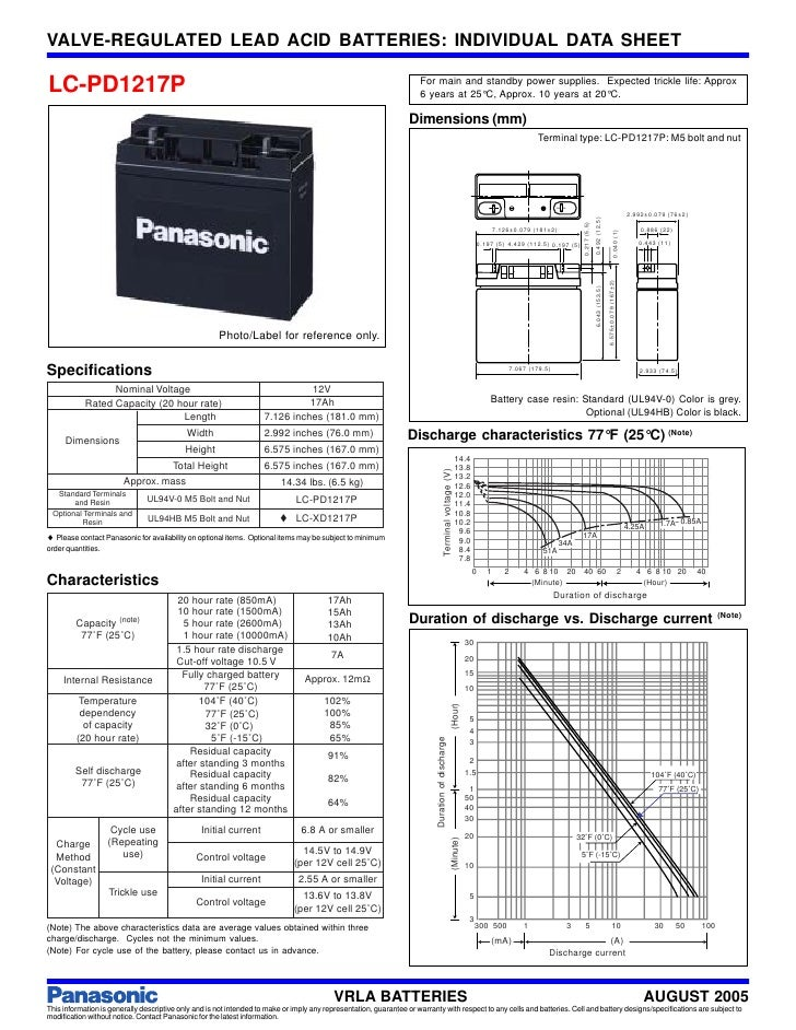Panasonic LC-PD1217P