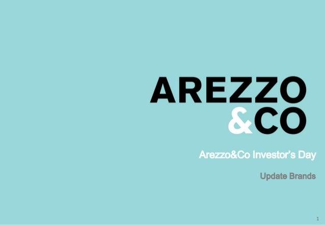 Arezzo&Co Investor's Day                             Update Brands  Apresentação do Roadshow                              ...