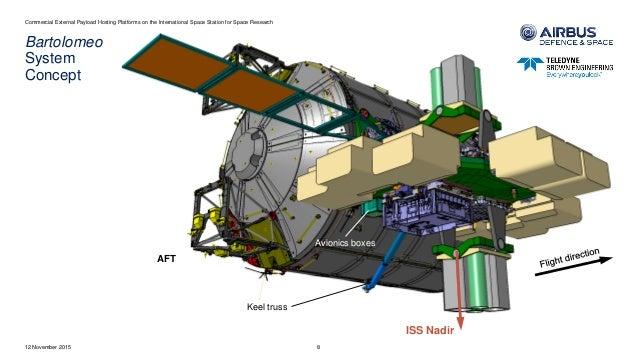 [ISS] Plateforme commerciale Bartolomeo fixée à Columbus Bartolomeoasgsr-8-638