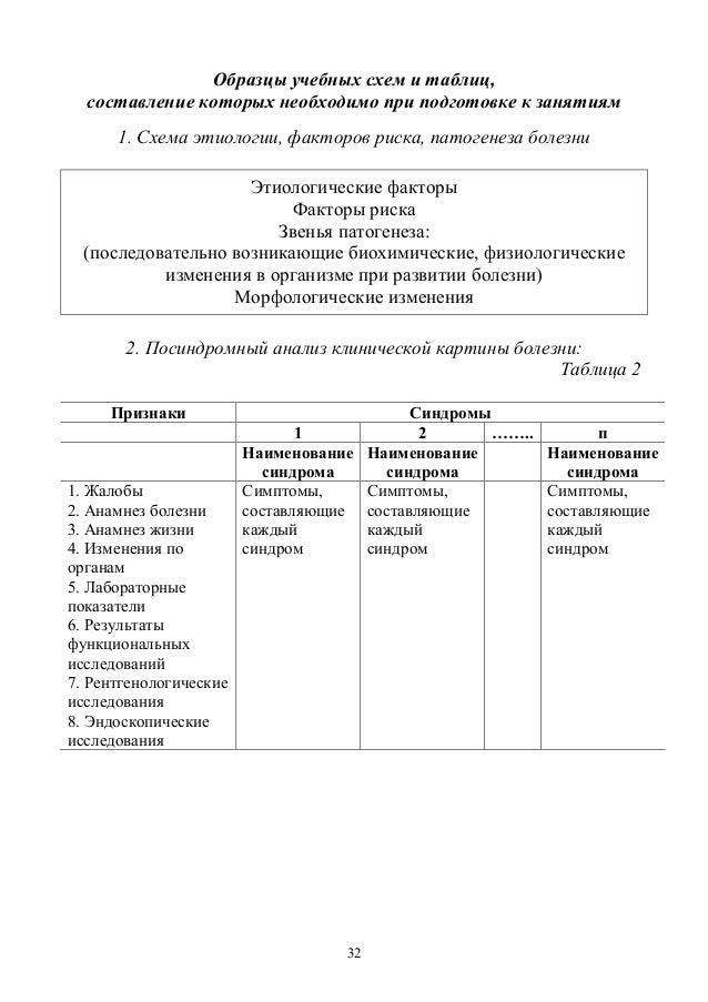 32 Образцы учебных схем и