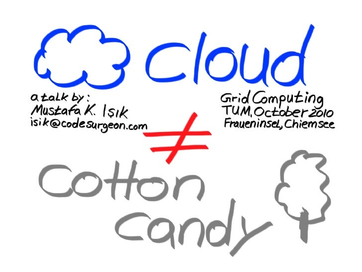 Cloud Computing Is Not Cotton Candy ... Or Is It?