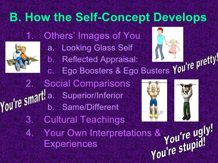 self concept and communication Our self-concept is a complex and ever-changing dimension of ourselves and affects all aspects of how we behave in the world, especially the way we.