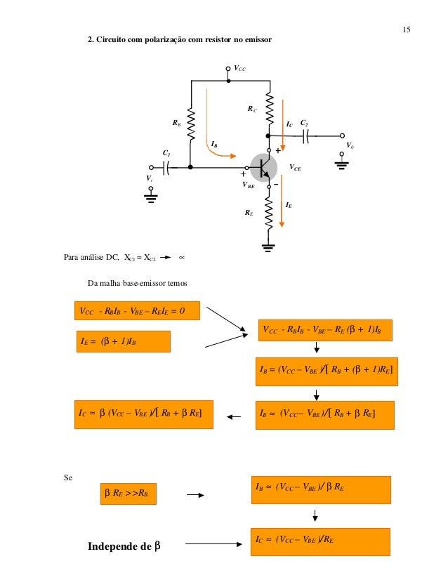 15 2. Circuito com polarização com resistor no emissor Para análise DC, XC1 = XC2 ∝ Da malha base-emissor temos Se Indepen...