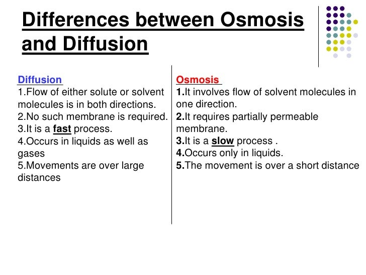 difference between diffusion and osmosis Diffusion, osmosis, active transport big concentration difference osmosis is a special example of diffusion.