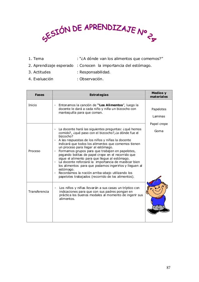 3 a os sesi n de aprendizaje for Grado medio jardin de infancia