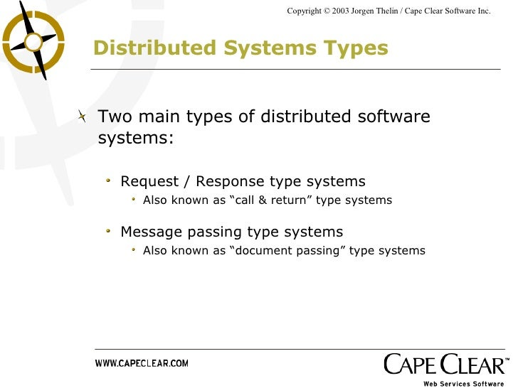 System Architecture Types Distributed Systems Types