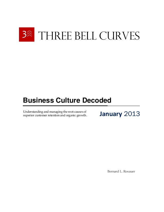 Three Bell Curves -   Business Culture Decoded