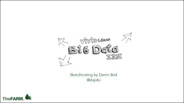 Ske Sketchnoting by Darrin Bird @dajobi