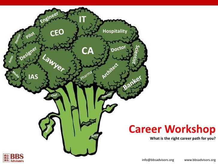 Career Workshop