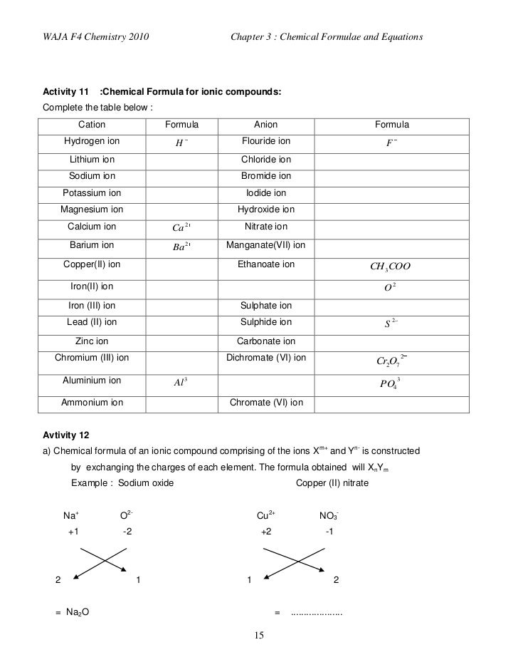 Chemical Formulas And Equations Worksheet Answers - Davezan