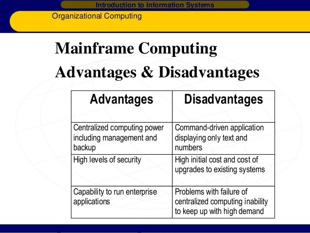 download advantages and disadvantages of computerized and manual rh strongwindbing weebly com GXP Computerized System GXP Computerized System
