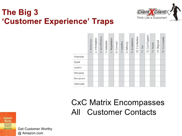 3 customer experience traps solved using cx c matrix