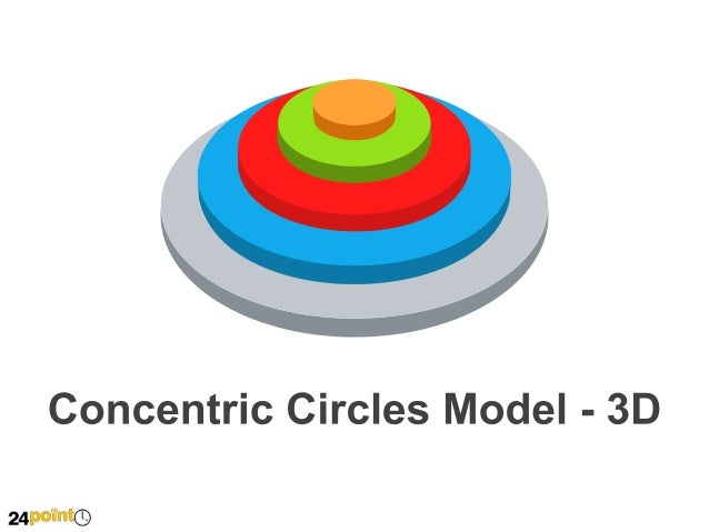 3D Concentric Circles Model PowerPoint Slides