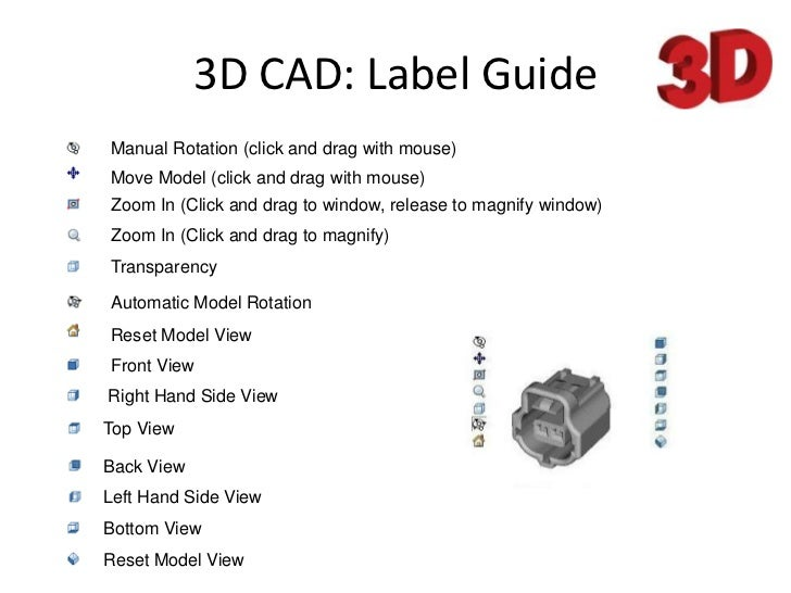 3D CAD: Label Guide<br />Manual Rotation (click and drag with mouse)<br />Move Model (click and drag with mouse)<br />Zoom...