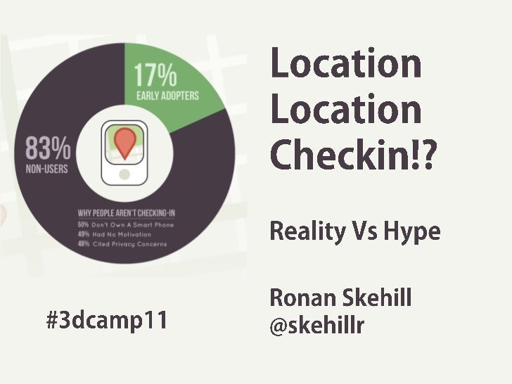 3dCamp - Location, Location, Checkin!?