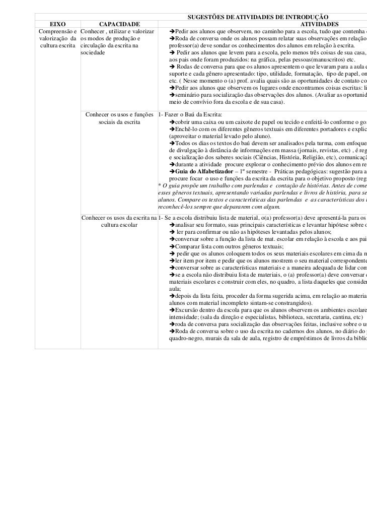 SUGESTÕES DE ATIVIDADES DE INTRODUÇÃO    EIXO                CAPACIDADE                                                   ...