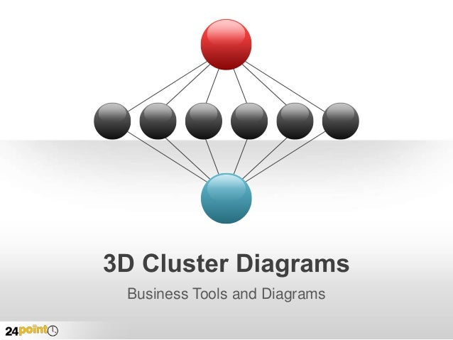 Business Tools and Diagrams