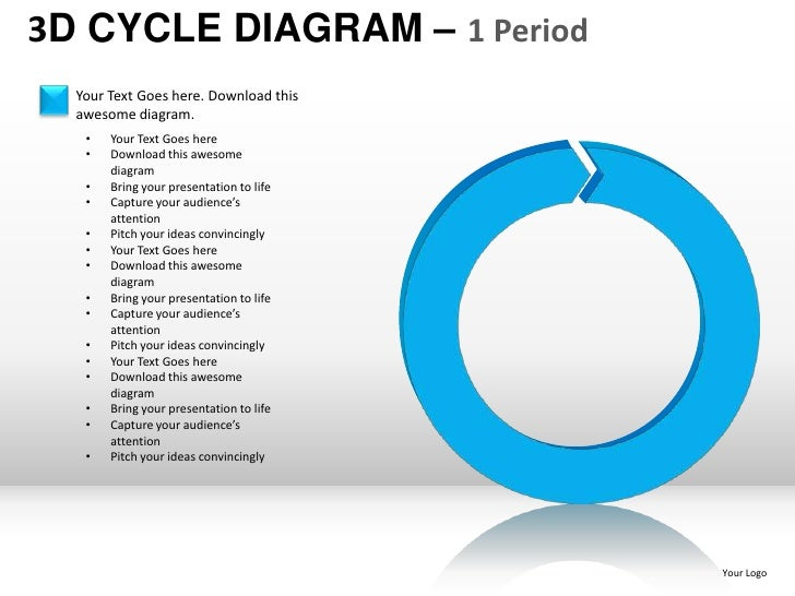3D CYCLE DIAGRAM – 1 Period  Your Text Goes here. Download this  awesome diagram.   •   Your Text Goes here   •   Download...
