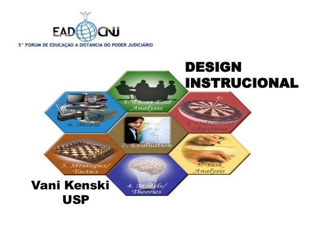 DESIGN INSTRUCIONAL  Vani Kenski USP