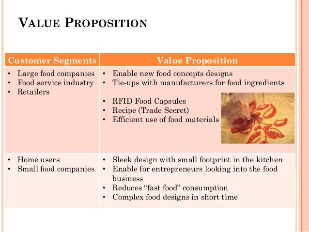 restaurant value proposition For your restaurant, i encourage you to establish the value proposition that will best resonate with your target customer base as an owner or manager, make sure that the value proposition permeates through each part of the restaurant.