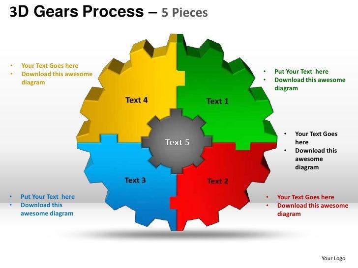 3d gear mechanical process 5 pieces powerpoint templates