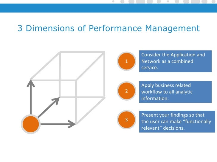 3 Dimensions of Performance Management                          Consider the Application and                      1   Netw...