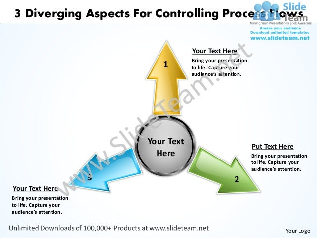 3 Diverging Aspects For Controlling Process Flows                                          Your Text Here                 ...