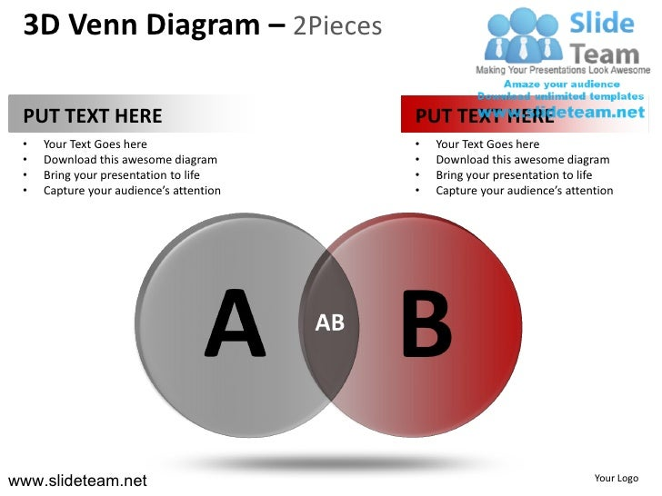 3D Venn Diagram – 2Pieces PUT TEXT HERE                           PUT TEXT HERE •   Your Text Goes here                 • ...