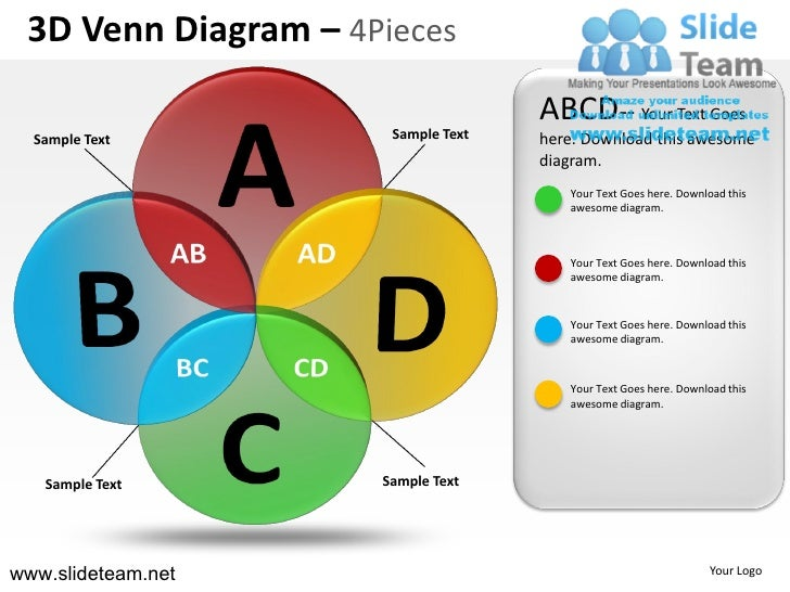 3D Venn Diagram – 4Pieces                                    ABCD-- Your Text Goes  Sample Text         Sample Text   here...