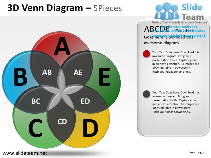 3d venn diagram 5 pieces powerpoint presentation templates.