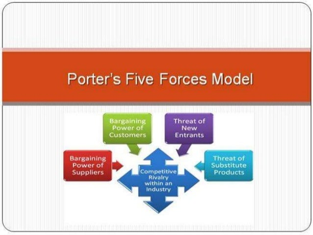 porter s five forces model on hospitality training industry Andriotis, k (2004) revising porter's five forces model for application in the travel and tourism industry tourism today, 4(1): 131-145.