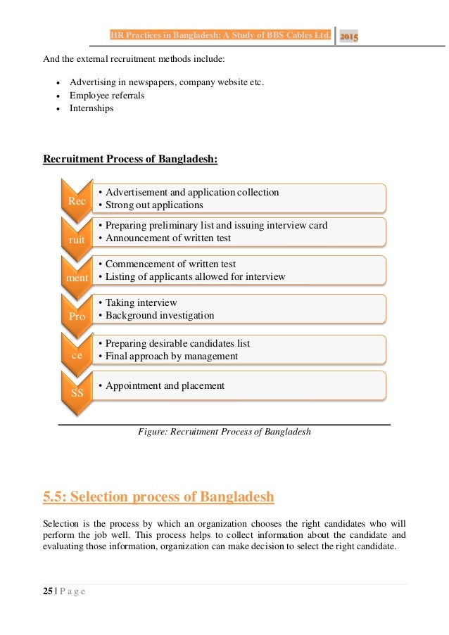 selection and recruitment procedure of bangladesh Recruitment and selection procedure a202290 page 7of 9 93 abstract reasoning scores generally require a score of 4 or above for consideration whereverbal or numerical ability is an integral part of the role 4or above scoring will also generally apply 94 human resources will arrange testing and provide a summary to the panel.