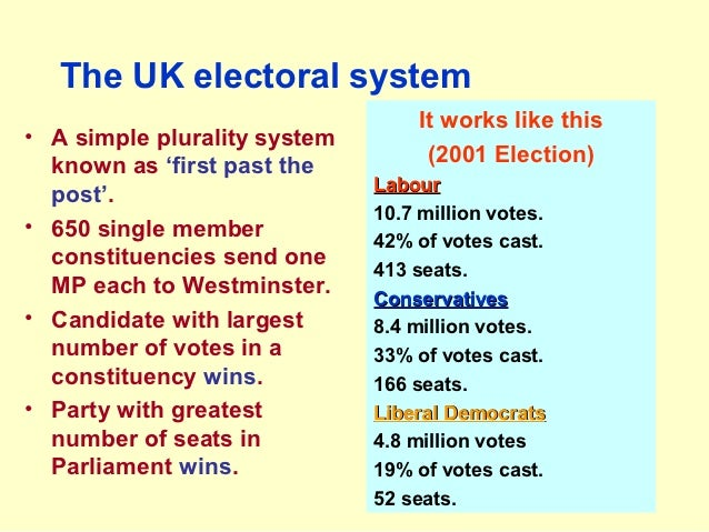 electoral systems 2 essay 'in the 1970s, the british electoral system became more controversial' - discuss.