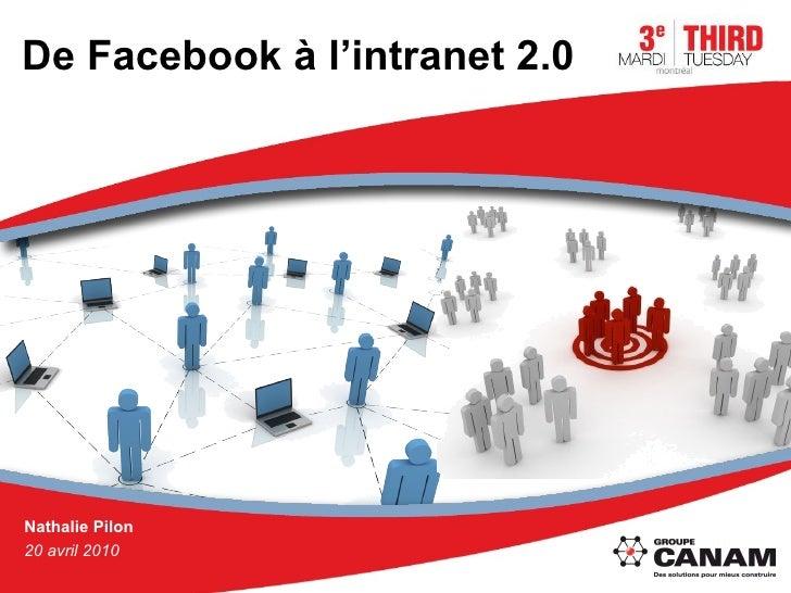 De Facebook à l'intranet 2.0 Nathalie Pilon 20 avril 2010