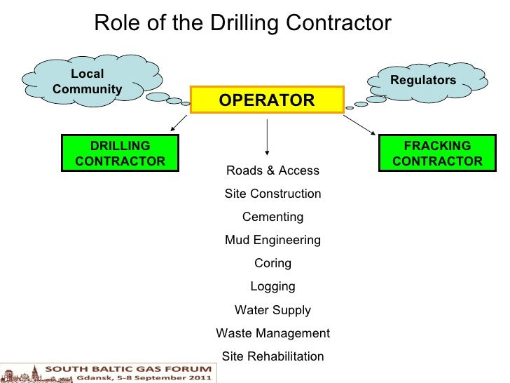 Role of the Drilling Contractor OPERATOR DRILLING CONTRACTOR Roads & Access Site Construction Cementing Mud Engineering Co...