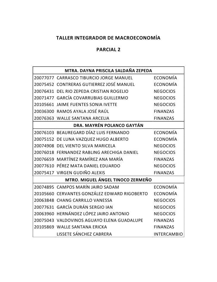 TALLER INTEGRADOR DE MACROECONOMÍA<br />PARCIAL 2<br />MTRA. DAYNA PRISCILA SALDAÑA ZEPEDA20077077CARRASCO TIBURCIO JORGE ...