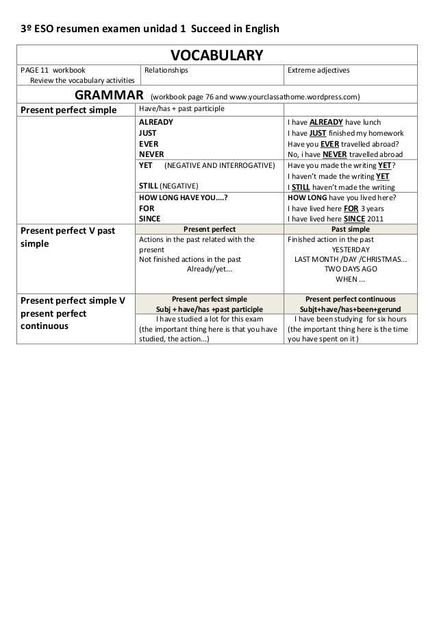 3º eso resumen examen unidad 1 succeed in english