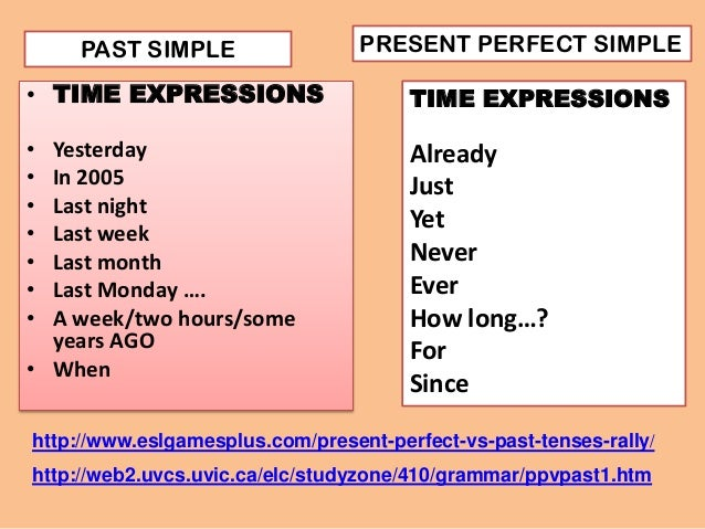 Present Perfect and Past Simple tenses Eclectic English