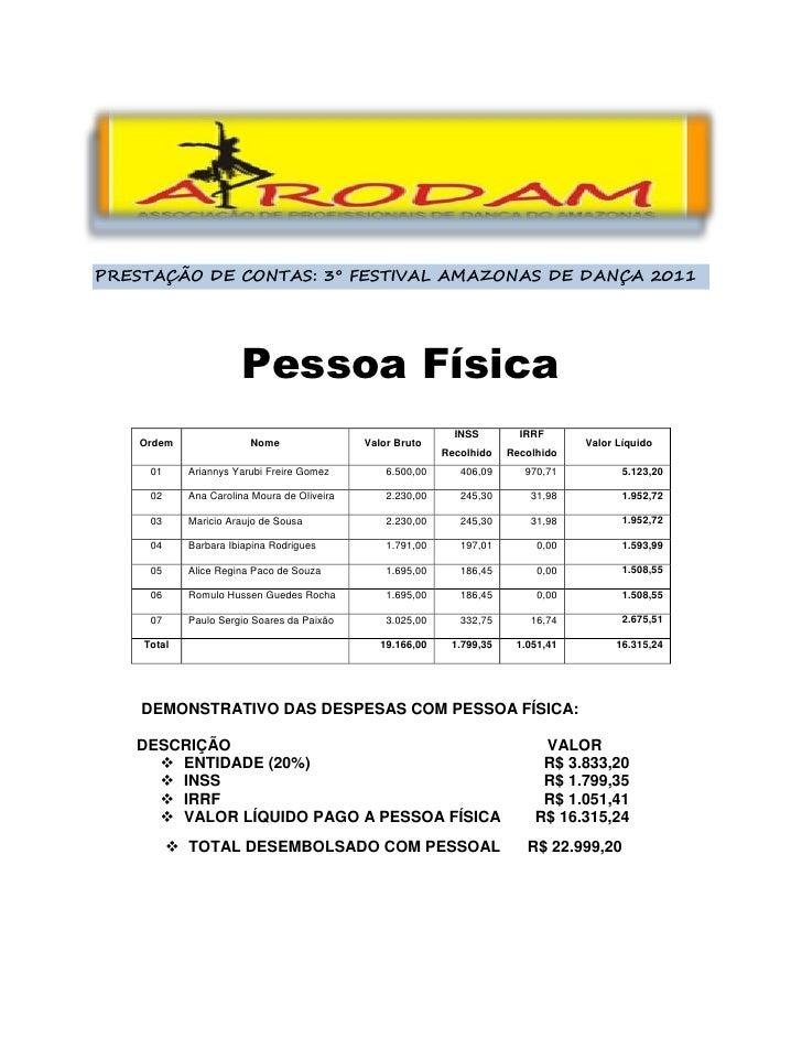 PRESTAÇÃO DE CONTAS: 3° FESTIVAL AMAZONAS DE DANÇA 2011                       Pessoa Física                               ...