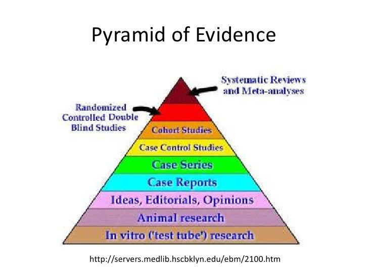a1 assessor evidence example Training for assessor be able to distinguish between good and poor example of behavioral evidence a good example of behavioral.