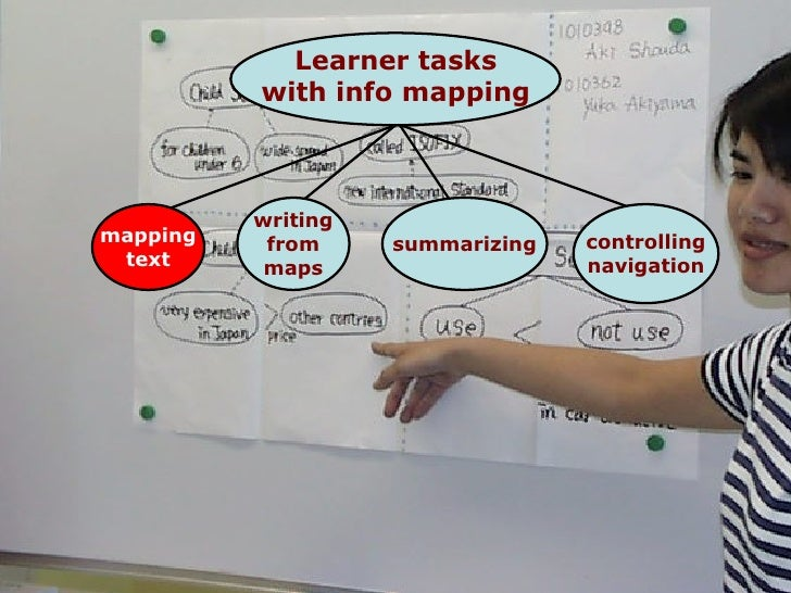 Learner tasks with info mapping mapping text writing from maps summarizing controlling navigation