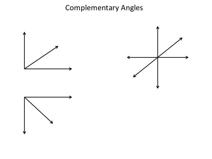 Corresponding Angles Examples Corresponding Anglesthe Angles