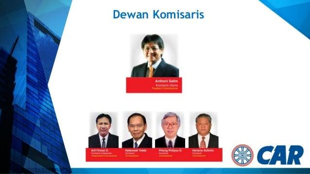 Image Result For Kantor Asuransi Aca Yogyakarta