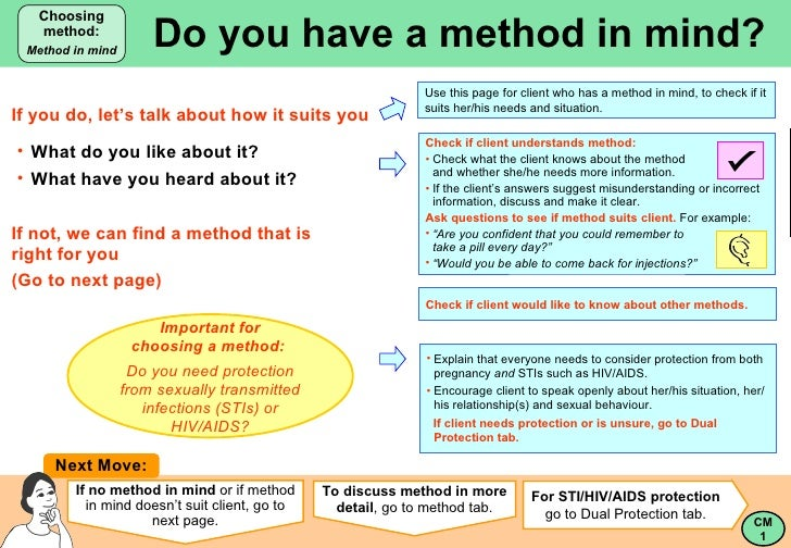 Do you have a method in mind? Choosing method: Method in mind Next Move: If you do, let's talk about how it suits you <ul>...