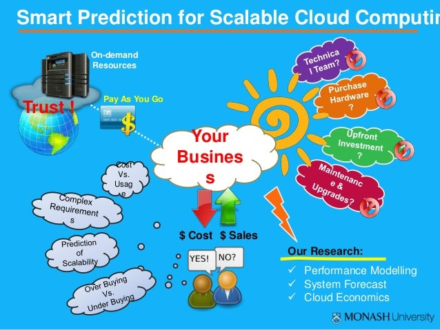Smart Prediction for Scalable Cloud Computing