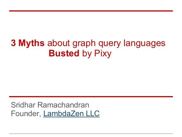 3 myths