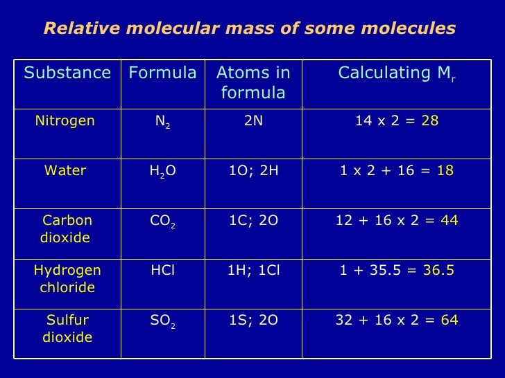 Massenergy equivalence  Wikipedia