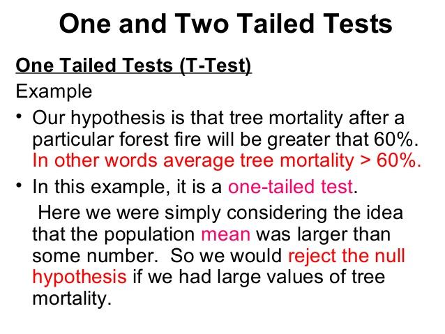 The alternative hypothesis